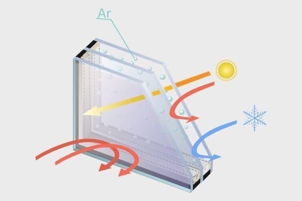 Grafik veranschaulicht die Funktion einer Wärmeschutzverglasung