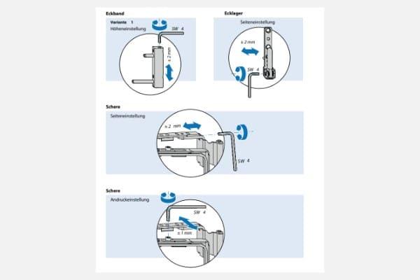 Bild aus Einstellanleitung und Wartungsanleitung