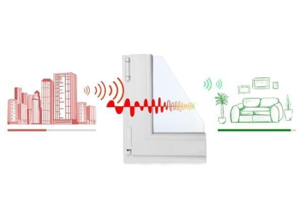 Schallschutz wirkung verbessern durch das sanieren von alten Fenstern